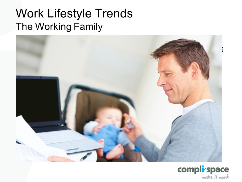 Work Lifestyle Trends The Working Family 60% of Families + Children U15 - Both Parent Working 92% of Working Parents Say Family Friendly Policies / Cu