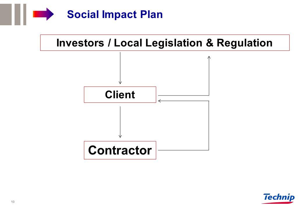Social Impact Plan Investors / Local Legislation & Regulation Client Contractor 10