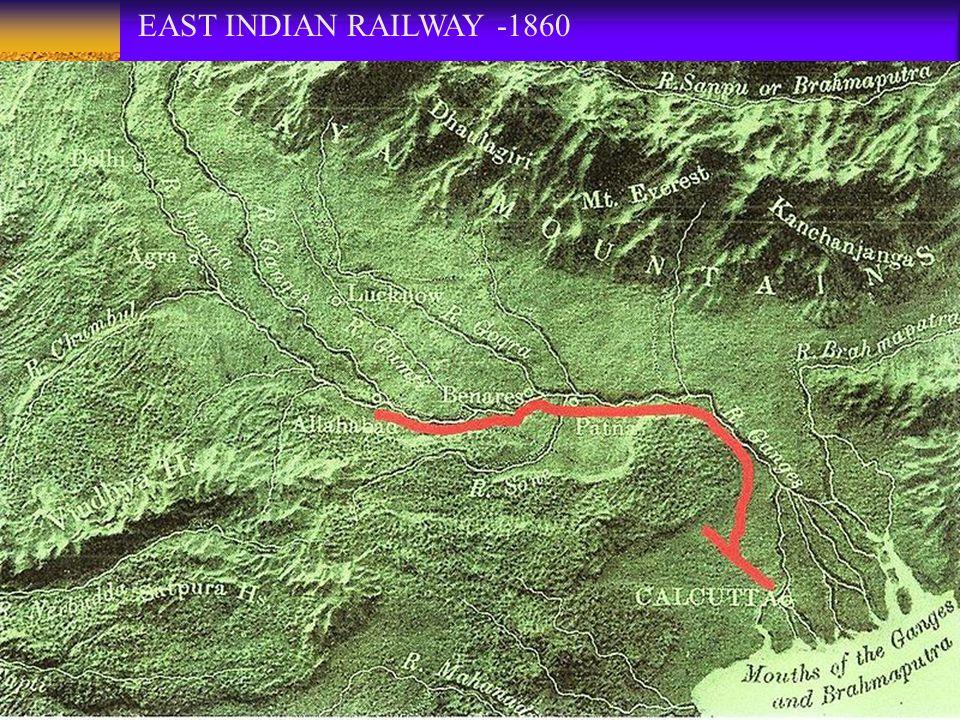 EAST INDIAN RAILWAY -1860