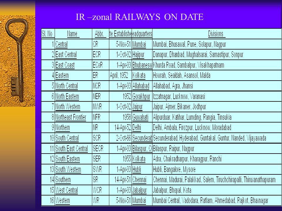 IR –zonal RAILWAYS ON DATE