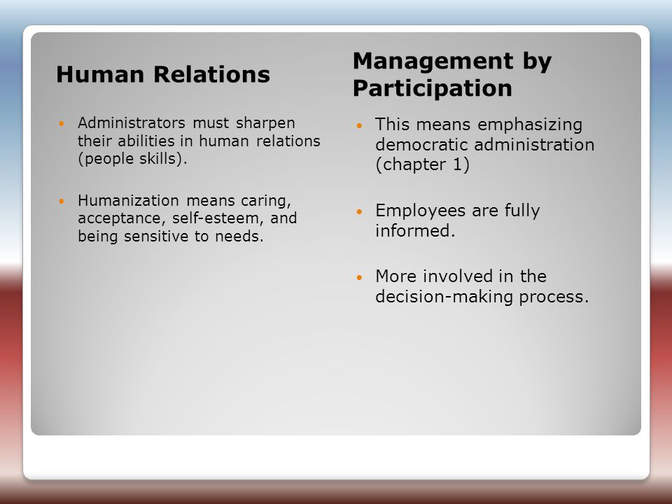 Human Relations Management by Participation Administrators must sharpen their abilities in human relations (people skills).