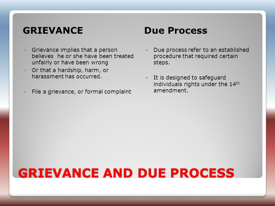 GRIEVANCE AND DUE PROCESS GRIEVANCEDue Process Grievance implies that a person believes he or she have been treated unfairly or have been wrong Or that a hardship, harm, or harassment has occurred.