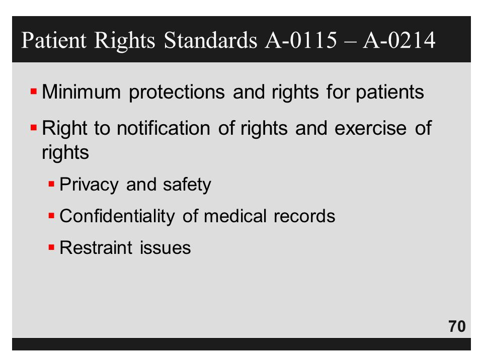 70  Minimum protections and rights for patients  Right to notification of rights and exercise of rights  Privacy and safety  Confidentiality of me