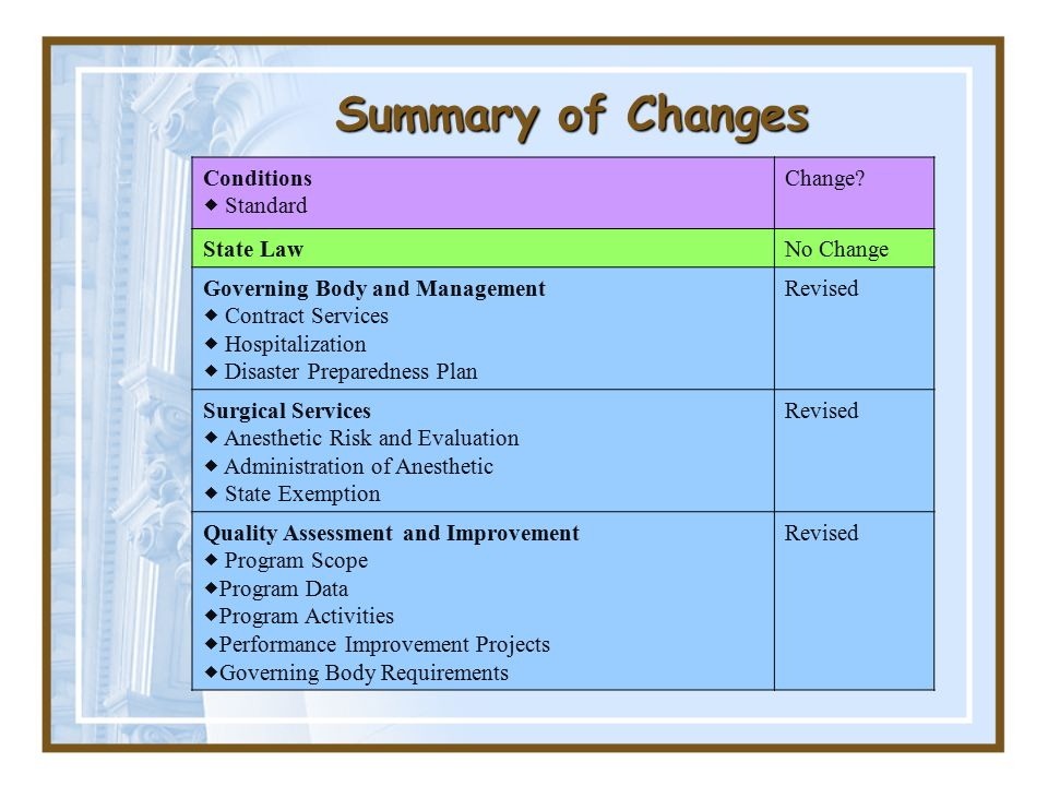 Summary of Changes Conditions  Standard Change.