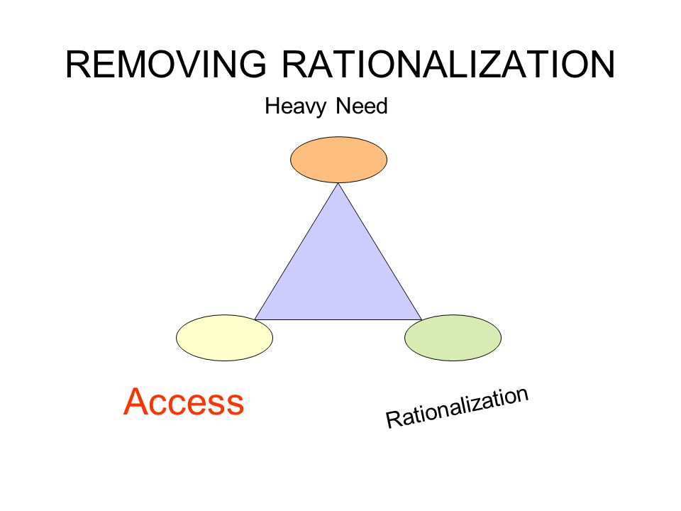 REMOVING RATIONALIZATION Access Heavy Need Rationalization