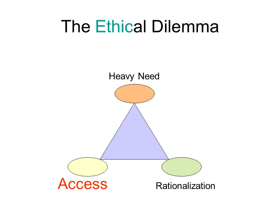 The Ethical Dilemma Access Heavy Need Rationalization