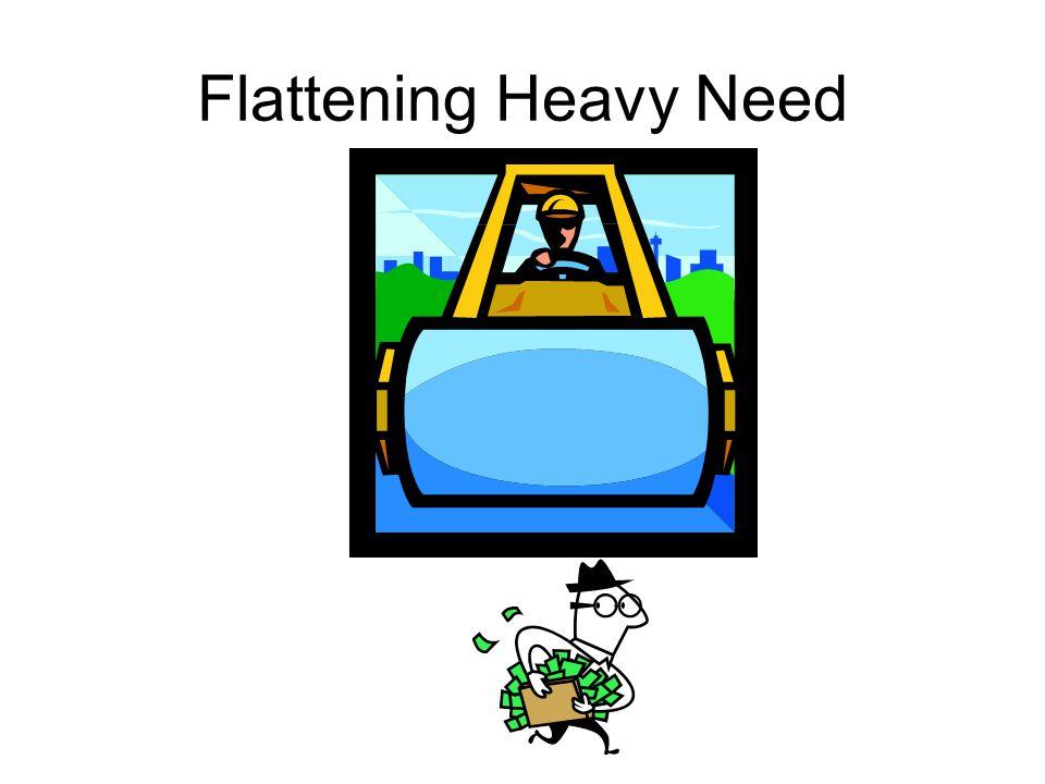 Flattening Heavy Need