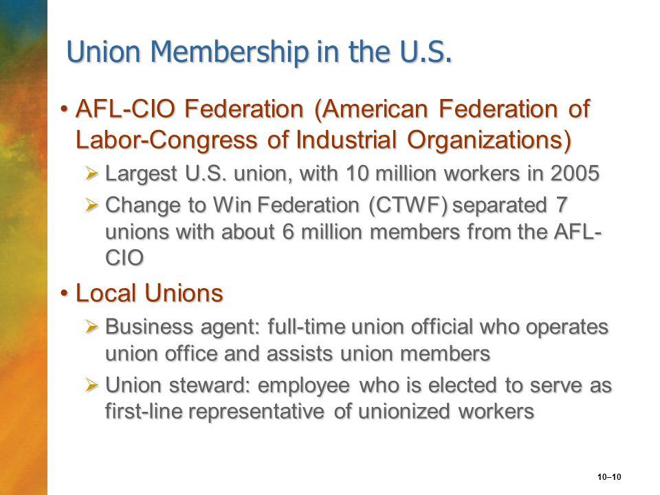10–10 Union Membership in the U.S.