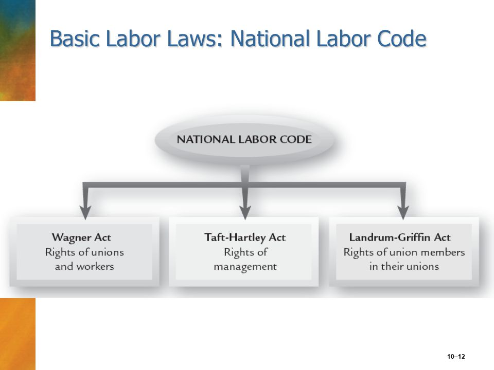 10–12 Basic Labor Laws: National Labor Code