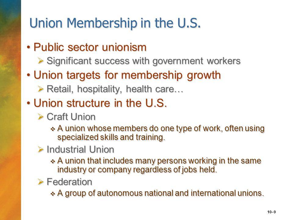 10–9 Union Membership in the U.S.