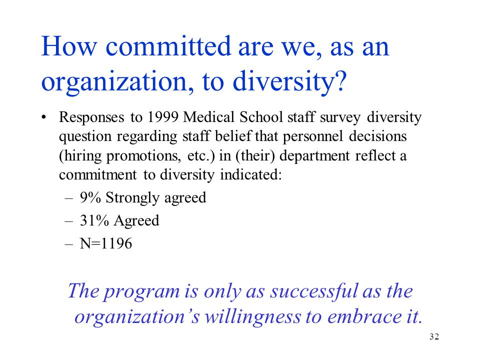 32 How committed are we, as an organization, to diversity? Responses to 1999 Medical School staff survey diversity question regarding staff belief tha