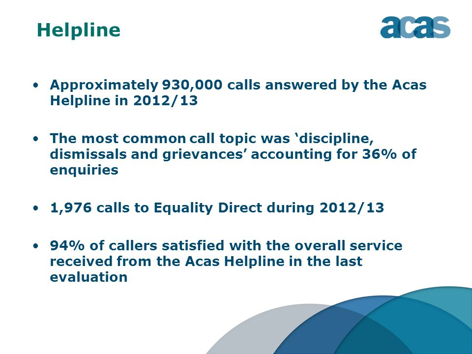 Helpline Approximately 930,000 calls answered by the Acas Helpline in 2012/13 The most common call topic was 'discipline, dismissals and grievances' accounting for 36% of enquiries 1,976 calls to Equality Direct during 2012/13 94% of callers satisfied with the overall service received from the Acas Helpline in the last evaluation