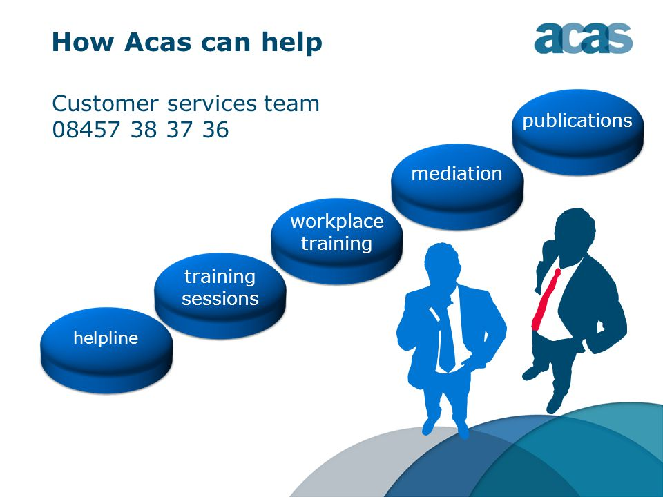 How Acas can help helpline training sessions workplace training mediation publications Customer services team 08457 38 37 36