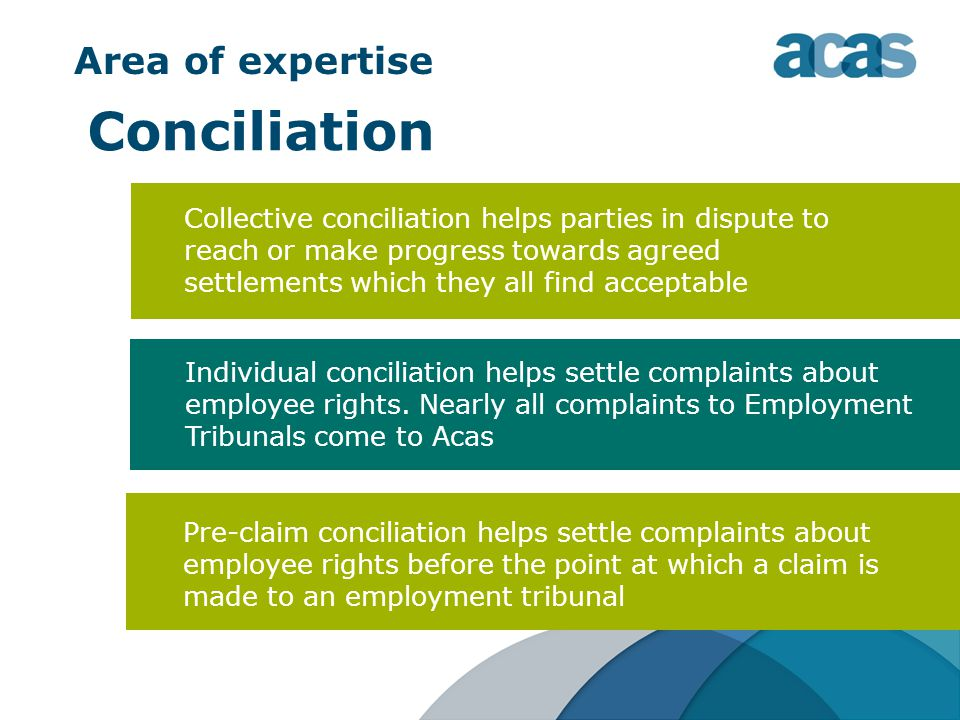 Area of expertise Conciliation Individual conciliation helps settle complaints about employee rights.