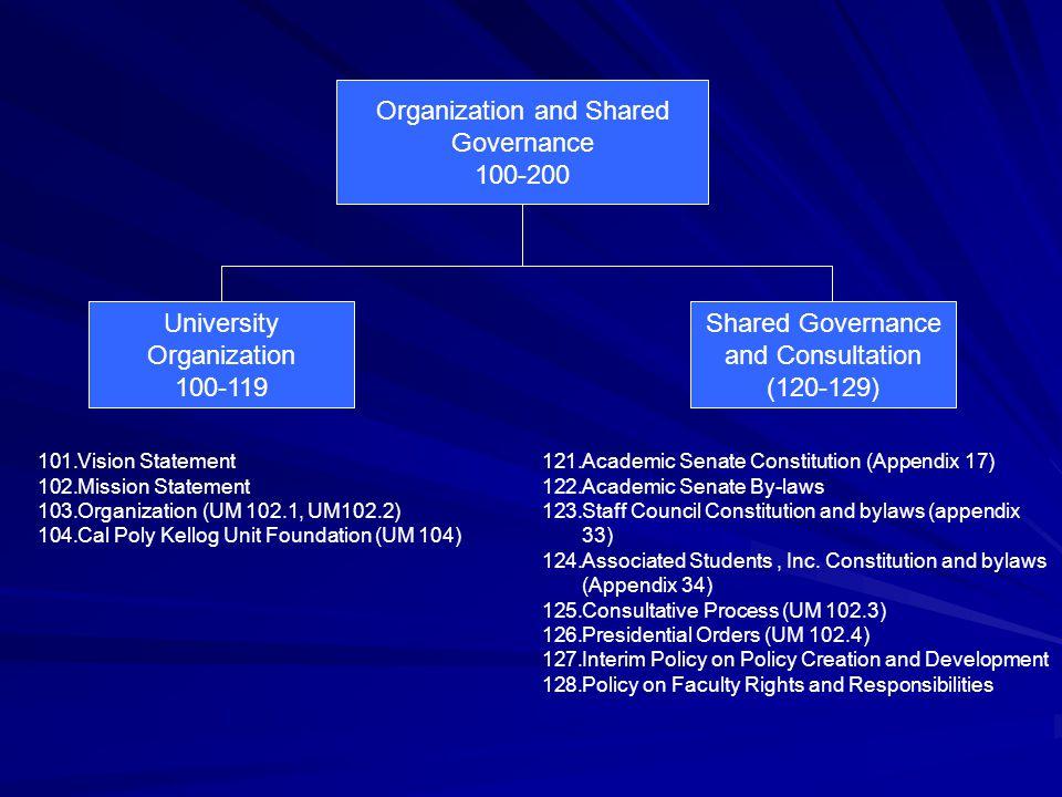 Academic Standards & Regulations 1400-1500 1401.Add/Drop Policy (UM 402.72) 1402.