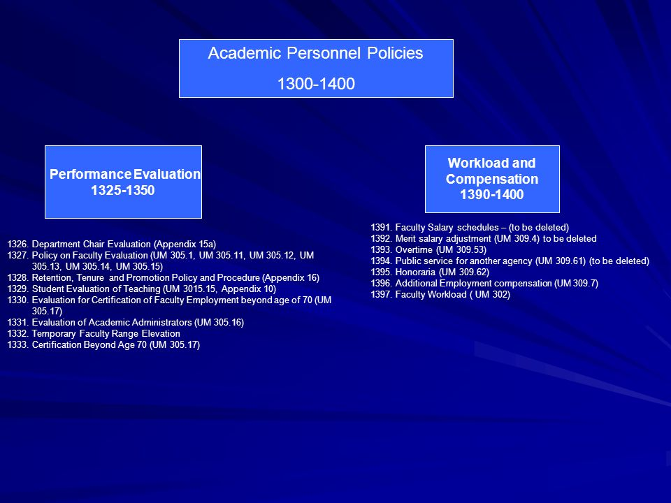Academic Personnel Policies (1300-1400) Grievance and Disciplinary Action 1350-1360 1351.Faculty Grievance, Reprimands, Suspension and Disciplinary Action (UM 307.1 UM 307.12, Appendix 22, Appendix 30) 1352.Faculty rights in student grievance procedure (Appendix 21) Professional Leave, Sabbatical, and difference in pay policies 1375-1390 1376.Sabbatical and Difference-in-pay leaves (UM 308.4), Appendix 26 1377.Professional Leave request procedure 1378.Faculty professional leave with pay request form (appendix 26a) 1379.Faculty off-cycle difference in pay leave request form (appendix 26c) 1380.Faculty off-cycle professional leave request form (appendix 26c) 1381.Leave of absence without pay (UM 308.4, UM 308.53, UM 308.54, UM 308.55, appendix 27)