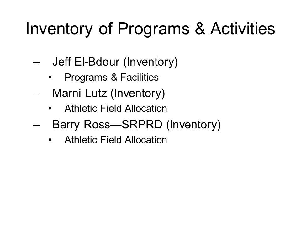 Inventory of Programs & Activities –Jeff El-Bdour (Inventory) Programs & Facilities –Marni Lutz (Inventory) Athletic Field Allocation –Barry Ross—SRPR