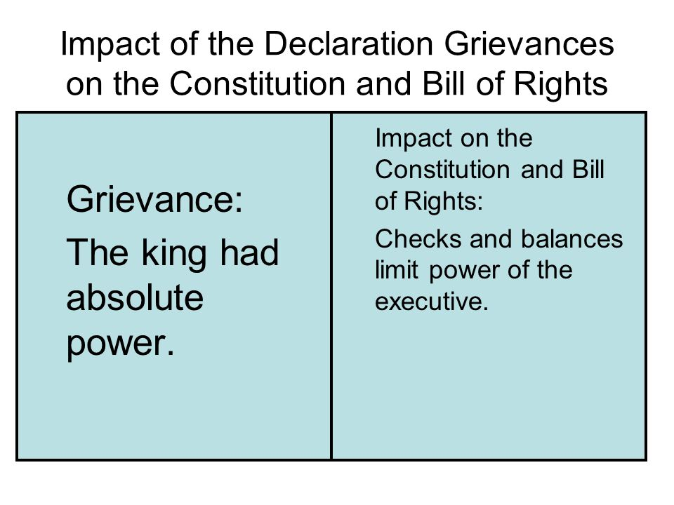 Impact of the Declaration Grievances on the Constitution and Bill of Rights Grievance: The king had absolute power.