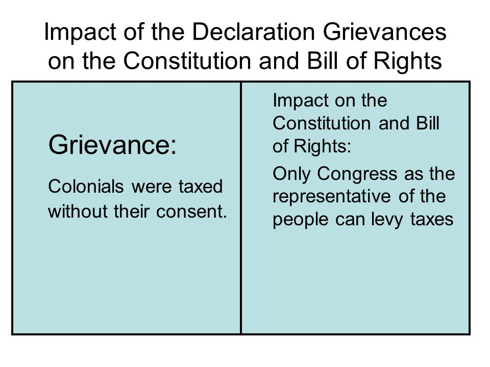 Impact of the Declaration Grievances on the Constitution and Bill of Rights Grievance: Colonials were taxed without their consent.