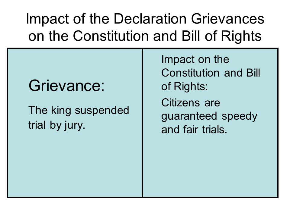 Impact of the Declaration Grievances on the Constitution and Bill of Rights Grievance: The king suspended trial by jury.