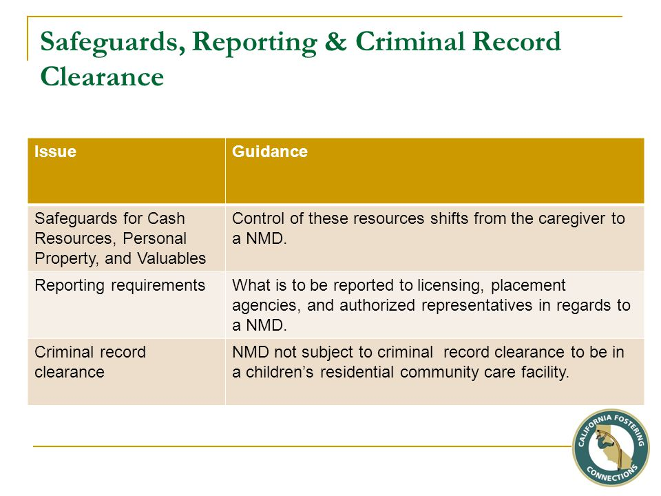 IssueGuidance Safeguards for Cash Resources, Personal Property, and Valuables Control of these resources shifts from the caregiver to a NMD.