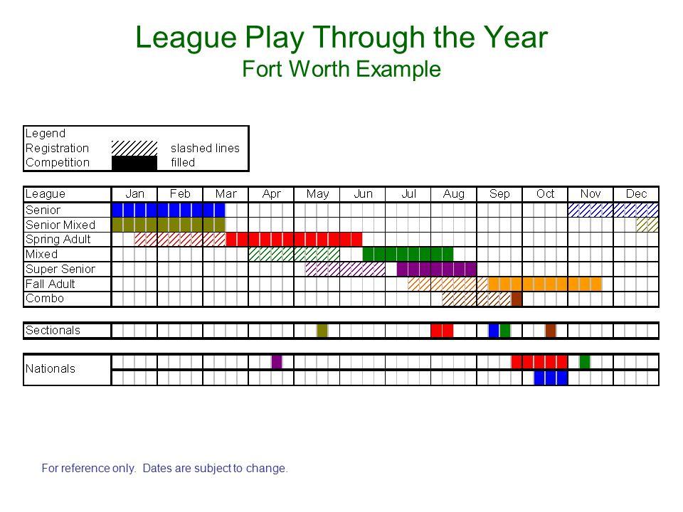 TennisLink: League Scheduling