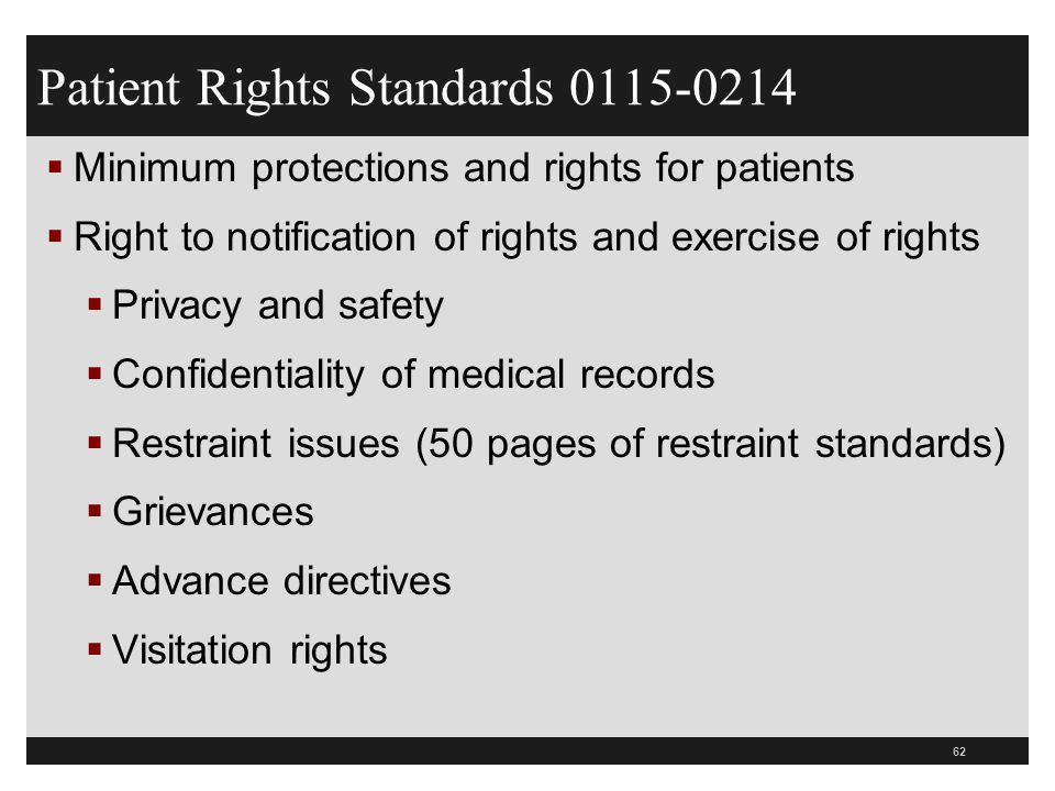 62  Minimum protections and rights for patients  Right to notification of rights and exercise of rights  Privacy and safety  Confidentiality of me