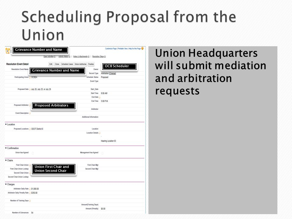 Resolution Event Proposal from the Union Union Headquarters will submit mediation and arbitration requests Grievance Number and Name OCB Scheduler Proposed Arbitrators Union First Chair and Union Second Chair
