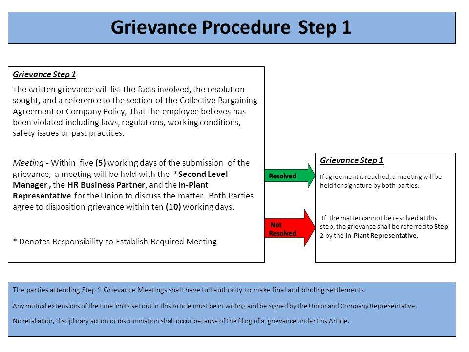 Grievance ProcedureStep 2 Grievance Step 2 Meeting - Within five (5) working days of the step 2 appeal by the * In-Plant Representative, a meeting will be held with the Director, the Sr.