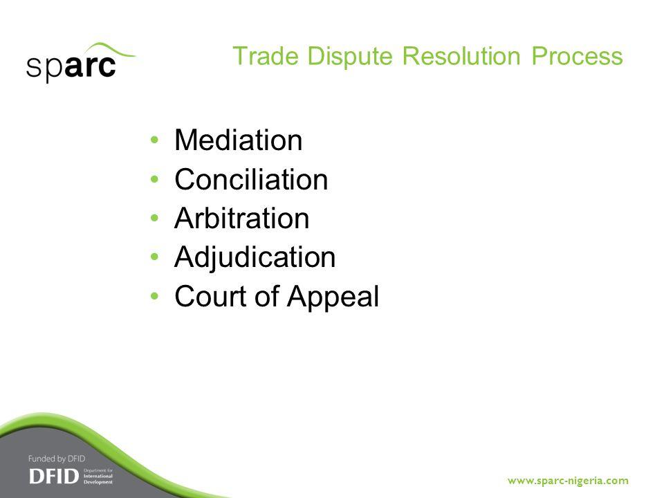www.sparc-nigeria.com Mediation Conciliation Arbitration Adjudication Court of Appeal Trade Dispute Resolution Process