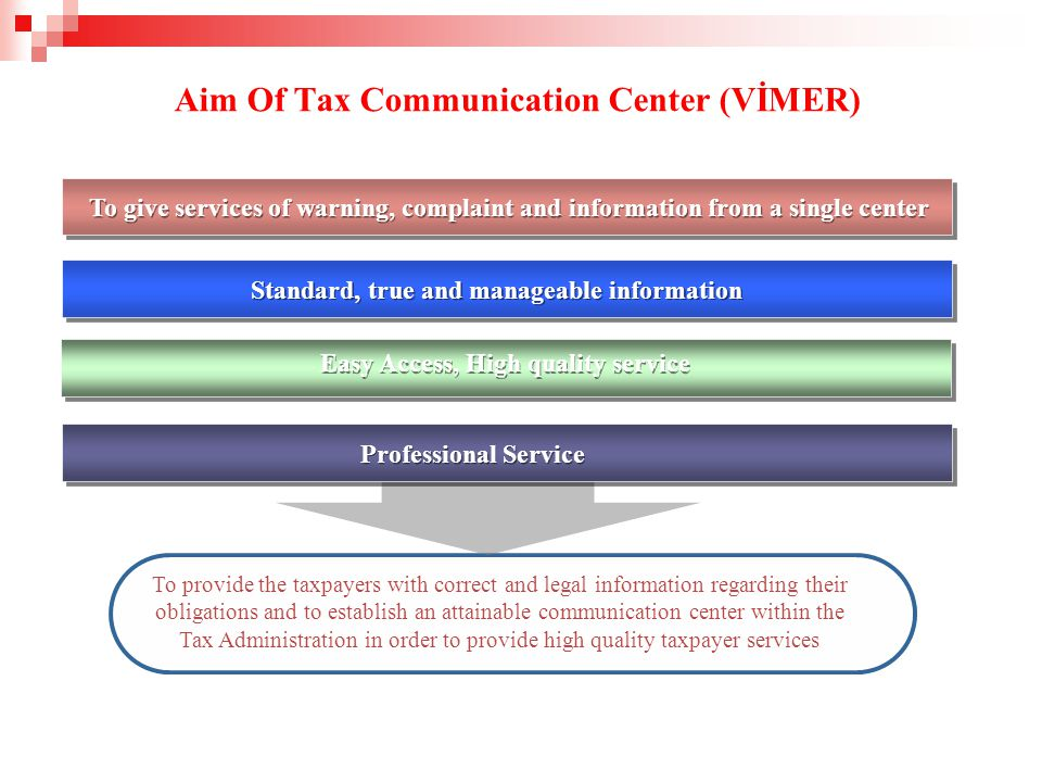 Standard, true and manageable information To provide the taxpayers with correct and legal information regarding their obligations and to establish an attainable communication center within the Tax Administration in order to provide high quality taxpayer services Easy Access, High quality service Aim Of Tax Communication Center (VİMER) To give services of warning, complaint and information from a single center Professional Service