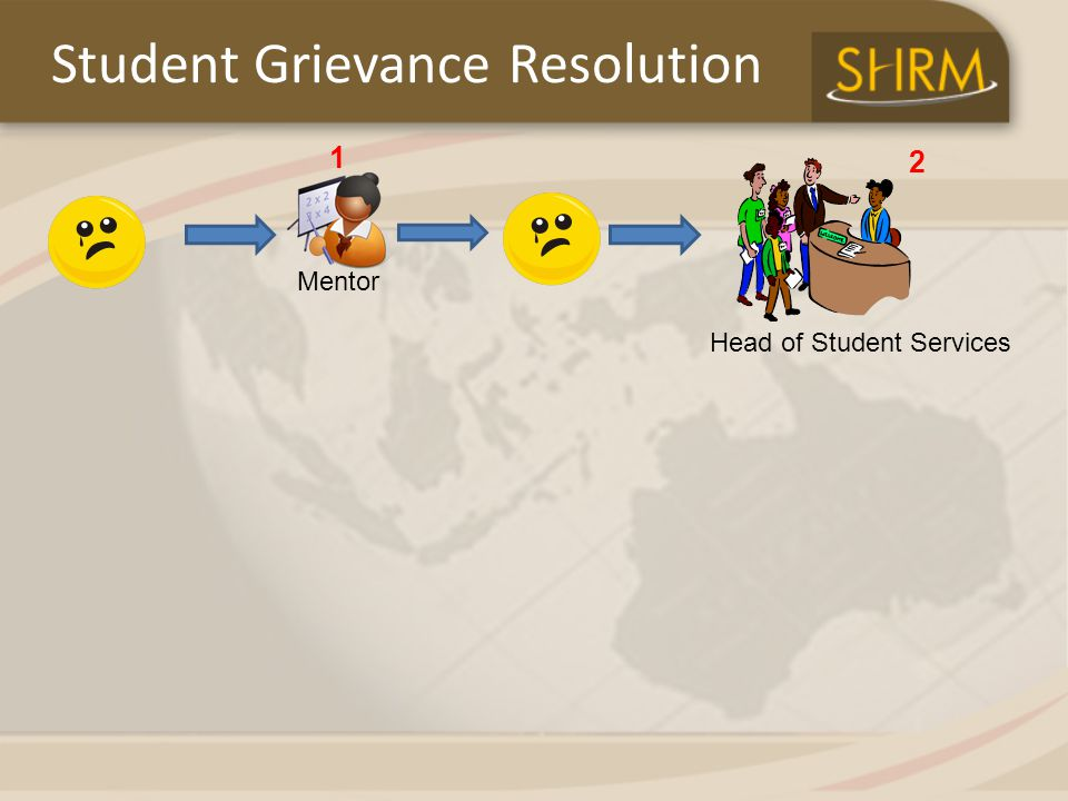 Mentor Head of Student Services 1 2 Student Grievance Resolution