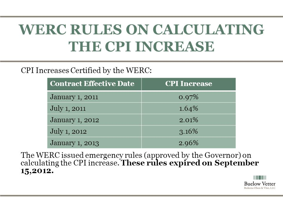 CPI Increases Certified by the WERC: The WERC issued emergency rules (approved by the Governor) on calculating the CPI increase.