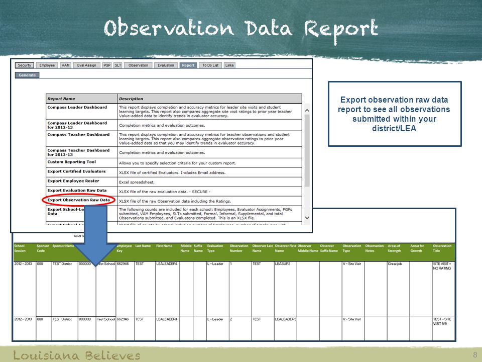 Observation Data Report 8 Louisiana Believes Export observation raw data report to see all observations submitted within your district/LEA