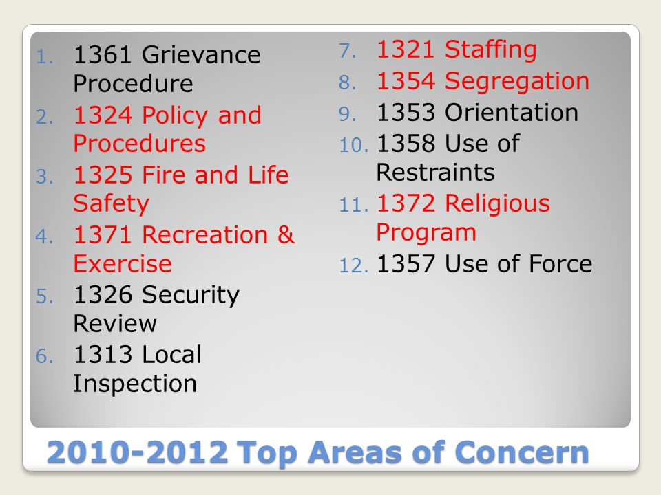 2010-2012 Top Areas of Concern 1. 1361 Grievance Procedure 2. 1324 Policy and Procedures 3. 1325 Fire and Life Safety 4. 1371 Recreation & Exercise 5.