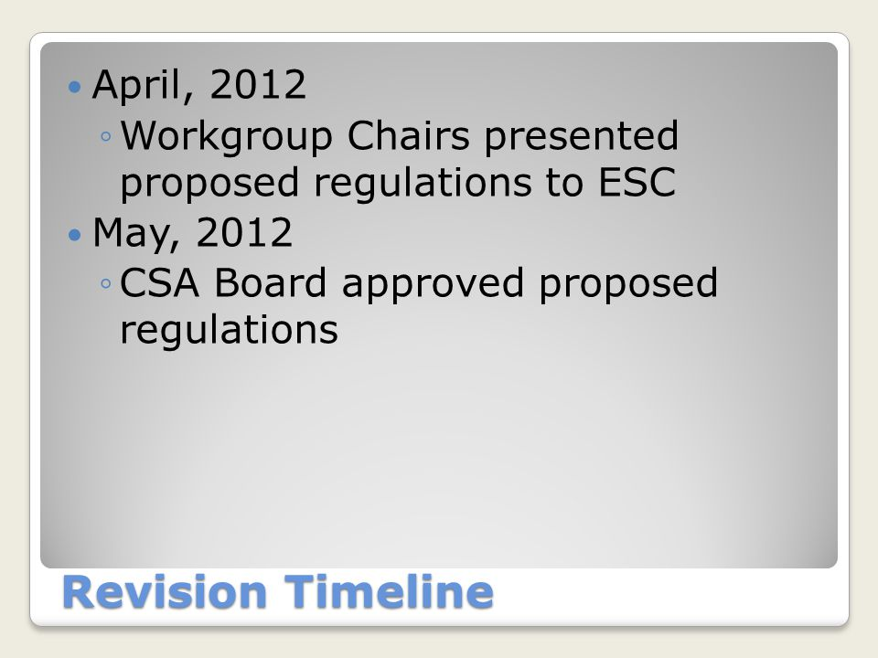 Revision Timeline April, 2012 ◦Workgroup Chairs presented proposed regulations to ESC May, 2012 ◦CSA Board approved proposed regulations