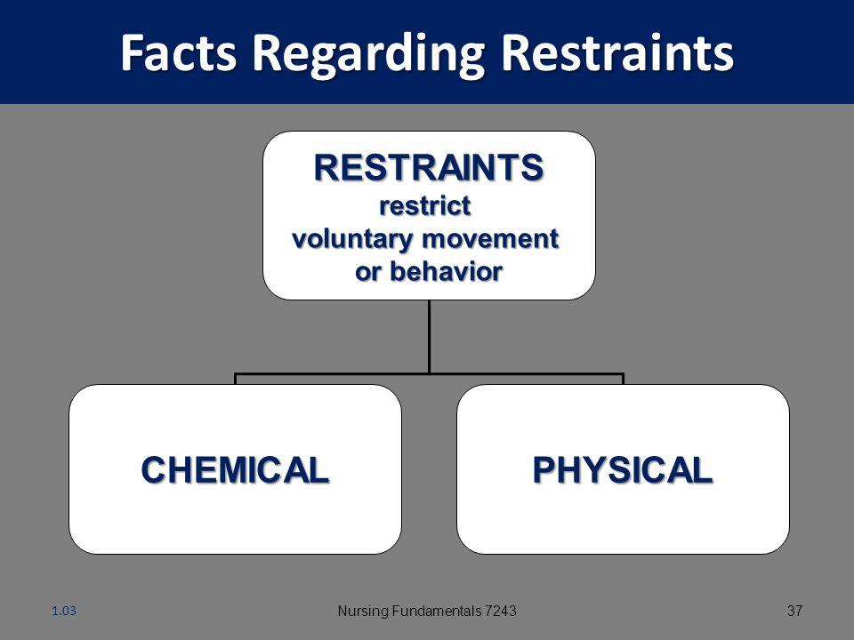 Resident Restraints Nursing Fundamentals 7243361.03