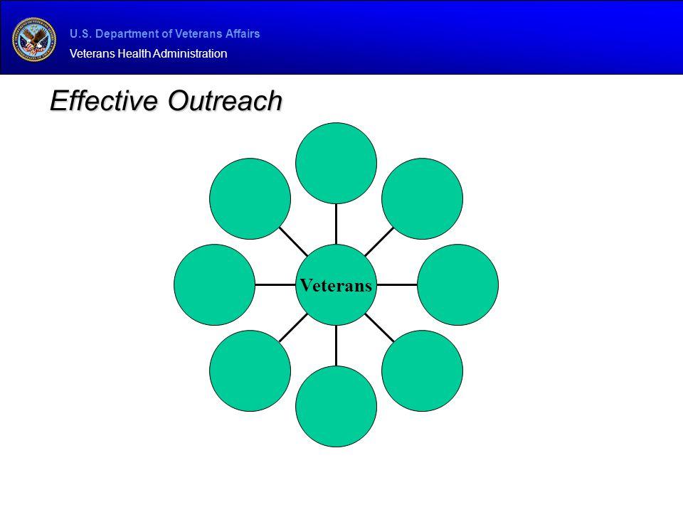 U.S. Department of Veterans Affairs Veterans Health Administration Effective Outreach Effective Outreach Veterans