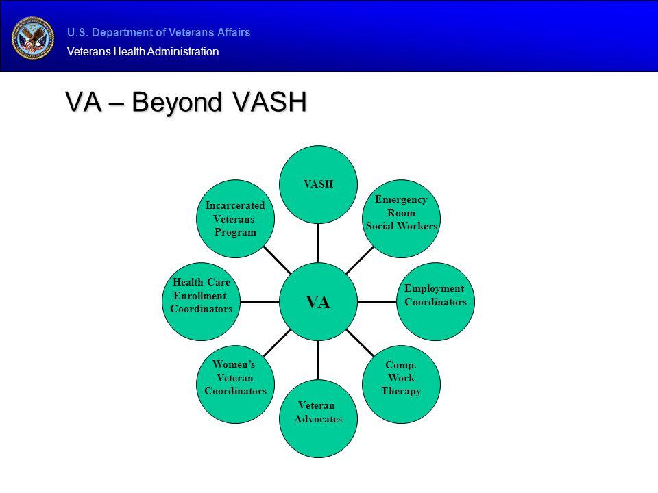 U.S. Department of Veterans Affairs Veterans Health Administration VA – Beyond VASH VA – Beyond VASH Incarcerated Veterans Program Health Care Enrollm