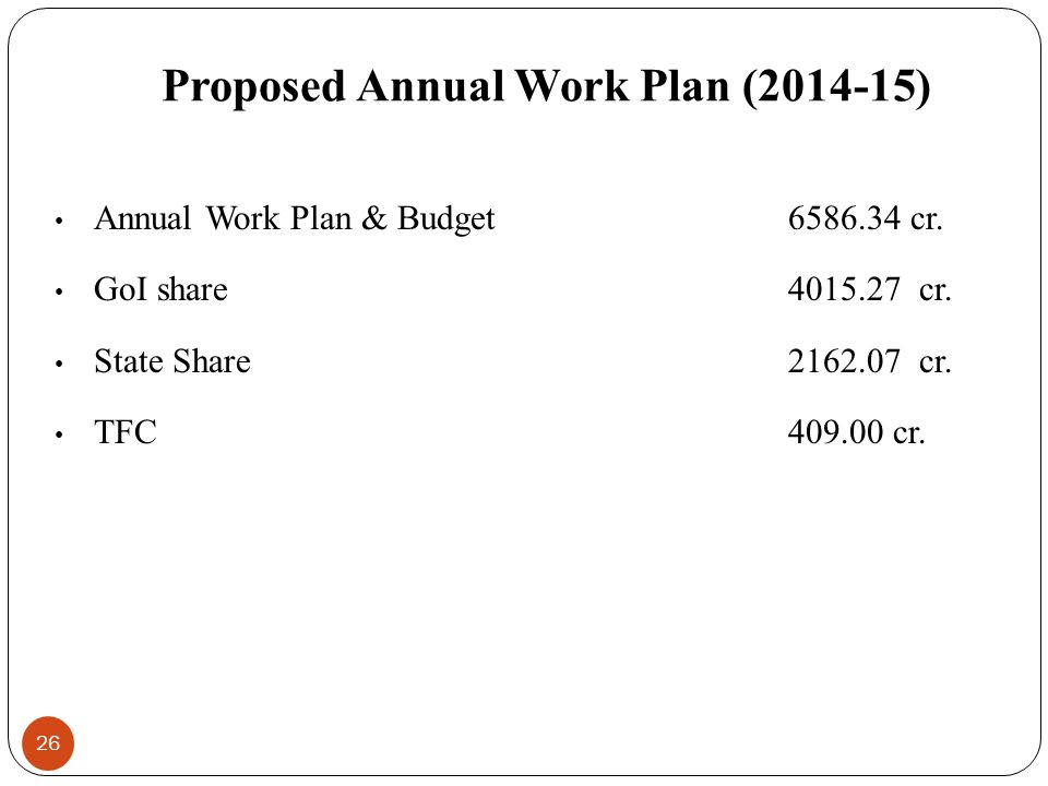 Proposed Annual Work Plan (2014-15) 26 Annual Work Plan & Budget 6586.34 cr. GoI share4015.27 cr. State Share2162.07 cr. TFC 409.00 cr.