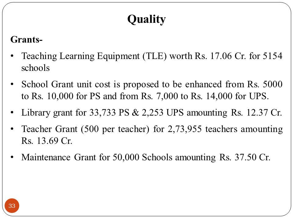 Grants- Teaching Learning Equipment (TLE) worth Rs. 17.06 Cr. for 5154 schools School Grant unit cost is proposed to be enhanced from Rs. 5000 to Rs.