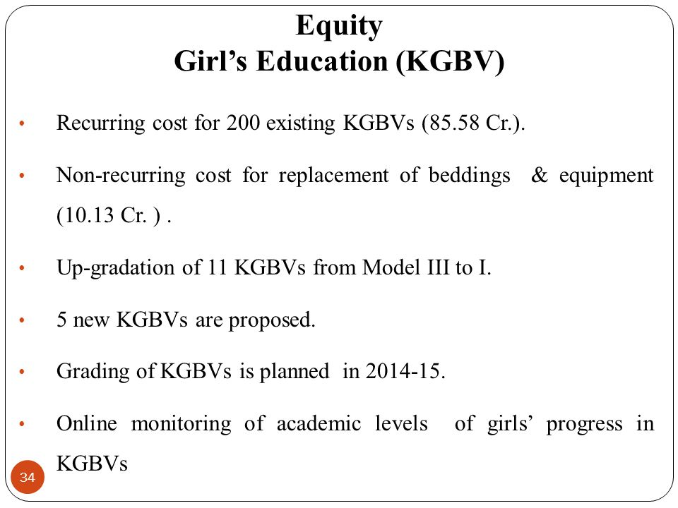 Equity Girl's Education (KGBV) 34 Recurring cost for 200 existing KGBVs (85.58 Cr.). Non-recurring cost for replacement of beddings & equipment (10.13