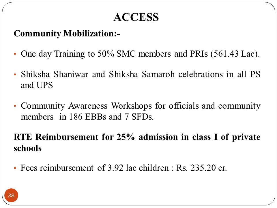 38 Community Mobilization:- One day Training to 50% SMC members and PRIs (561.43 Lac).
