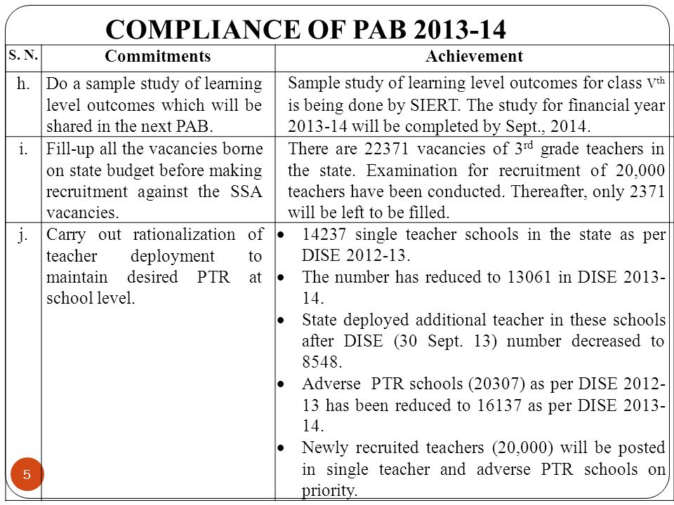 5 COMPLIANCE OF PAB 2013-14 S.N.