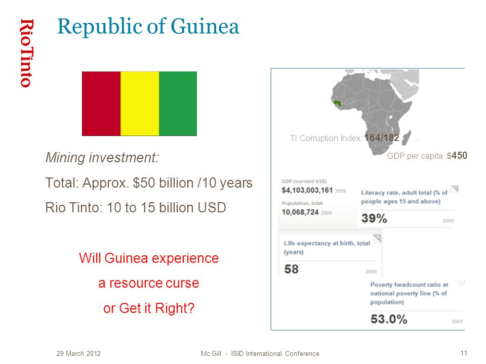 Republic of Guinea Mining investment: Total: Approx.
