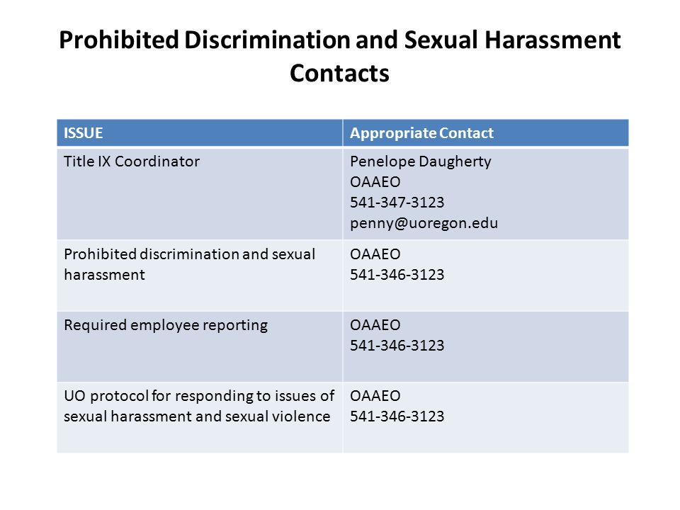 Prohibited Discrimination and Sexual Harassment Contacts ISSUEAppropriate Contact Title IX CoordinatorPenelope Daugherty OAAEO 541-347-3123 penny@uore