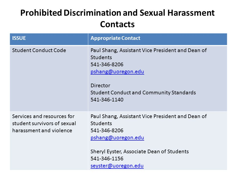 Prohibited Discrimination and Sexual Harassment Contacts ISSUEAppropriate Contact Student Conduct CodePaul Shang, Assistant Vice President and Dean of