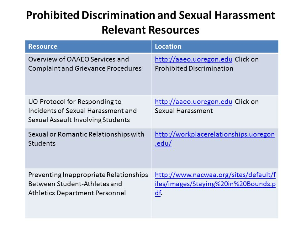 Prohibited Discrimination and Sexual Harassment Relevant Resources ResourceLocation Overview of OAAEO Services and Complaint and Grievance Procedures