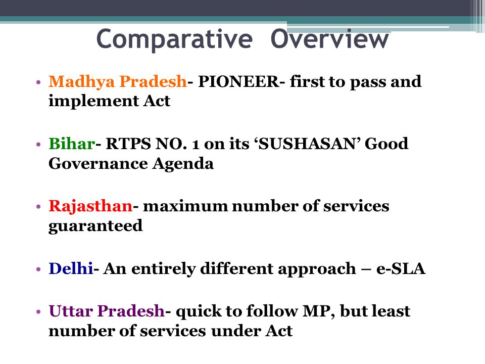 Comparative Overview Madhya Pradesh- PIONEER- first to pass and implement Act Bihar- RTPS NO.