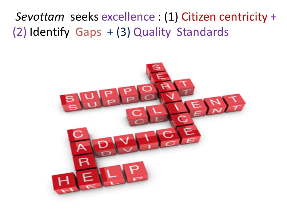 Sevottam seeks excellence : (1) Citizen centricity + (2) Identify Gaps + (3) Quality Standards